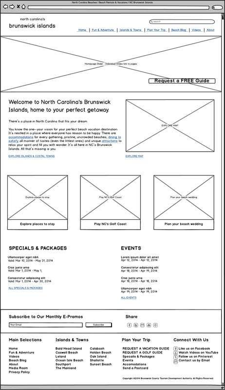NC's Brunswick Islands - Homepage Version 2